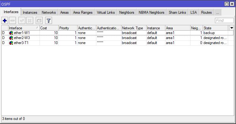 Mikrotik OSPF Lista Interfejsów