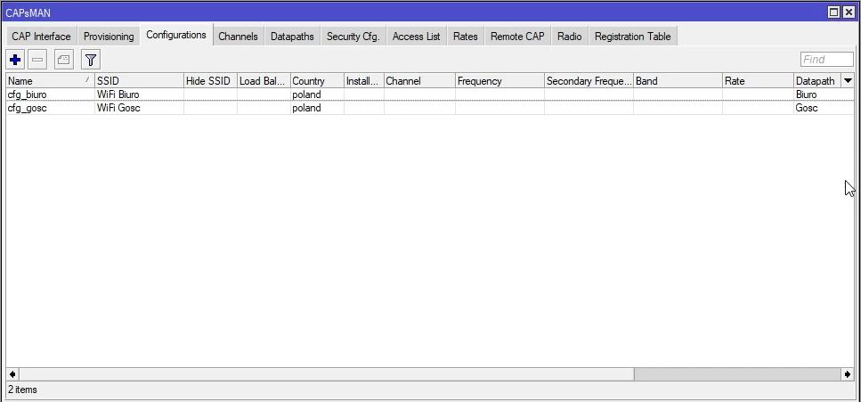 Mikrotik Capsman Configurations List
